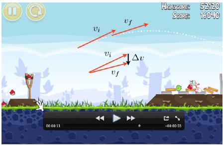 angry birds profesor clases Un profesor de física utiliza Angry Birds para explicar su clase