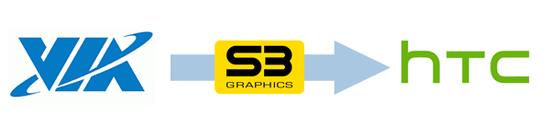 HTC compra a la empresa de chips gráficos S3 Graphics - via-s3-htc