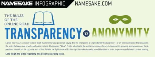 La transparencia vs el anonimato en la web [Infografía] - Captura-de-pantalla-2011-08-12-a-las-09.21.31