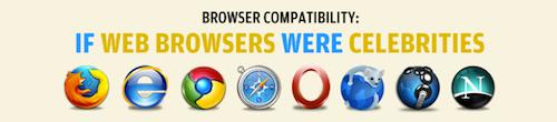 celebridades navegadores internet Que celebridad sería cada navegador de internet [Infografía]