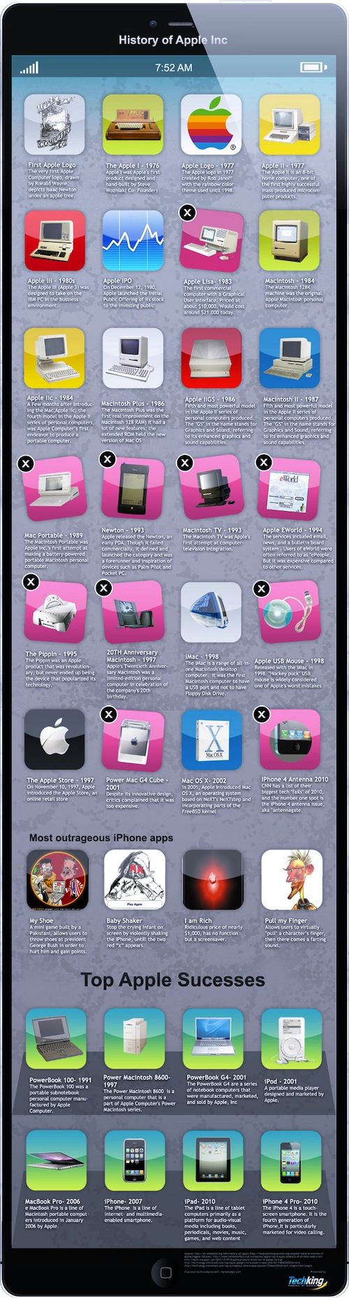 Apple y su larga historia [Infografía] - history_of_apple-1000px