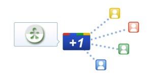 Instalar el botón +1 en Google Chrome y cómo usarlo.