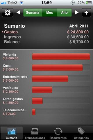misgastos02 Lleva el control de tus gastos en tu iPhone con Mis Gastos