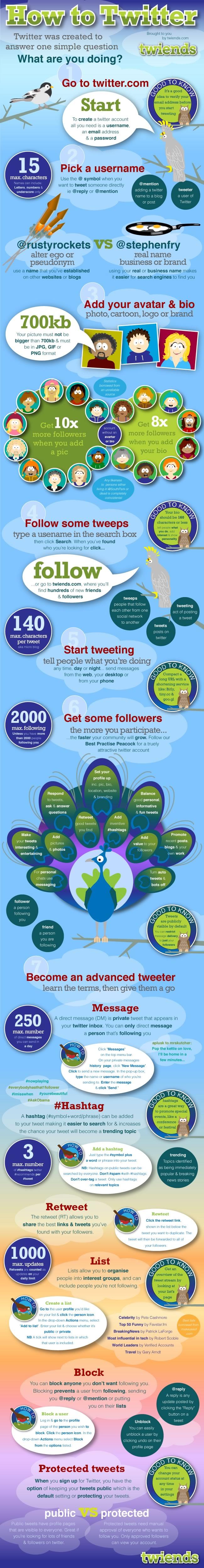 ¿Cómo usar Twitter? [Infografía] - usar-twitter