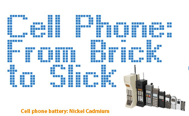 evolucion celulares La evolución de los teléfonos celulares [Infografía]