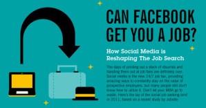 ¿Puedes encontrar empleo por medio de Facebook? [Infografía]