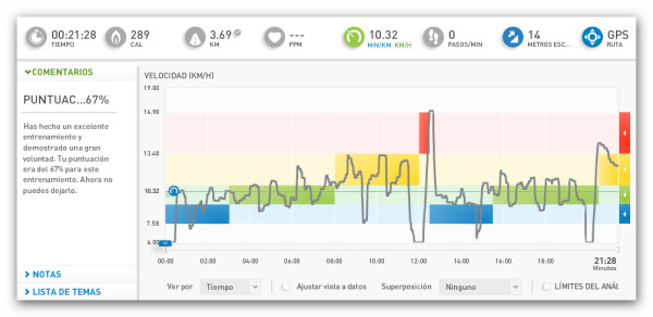 Adidas miCoach, tu verdadero entrenador personal para corredores [Reseña] - adidas-micoach-resultados-web