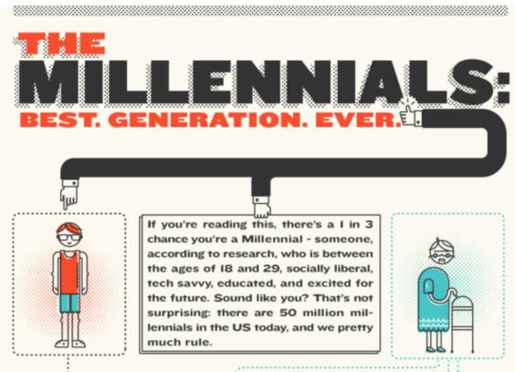 La mejor generación, la generación del Milenio [Infografía] - generacion-milenio-infografia