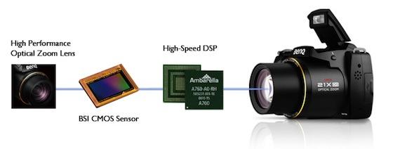 BenQ presenta su primera cámara semi-profesional GH700 con video Full HD - image_bin