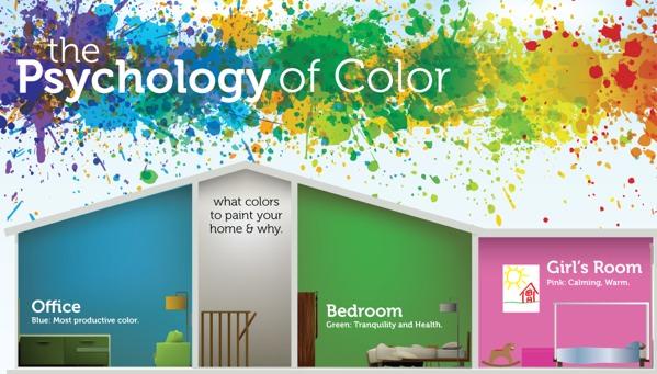 La Psicología del color en una infografía - Psicologia-del-color