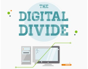La brecha digital [Infografía]