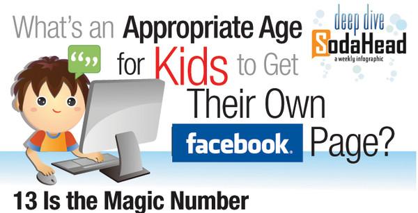 kids faceook ¿Cuantos niños están en Facebook? [Infografía]