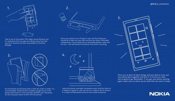 Qué hacer cuando se moja el celular - telefono-mojado-590x341