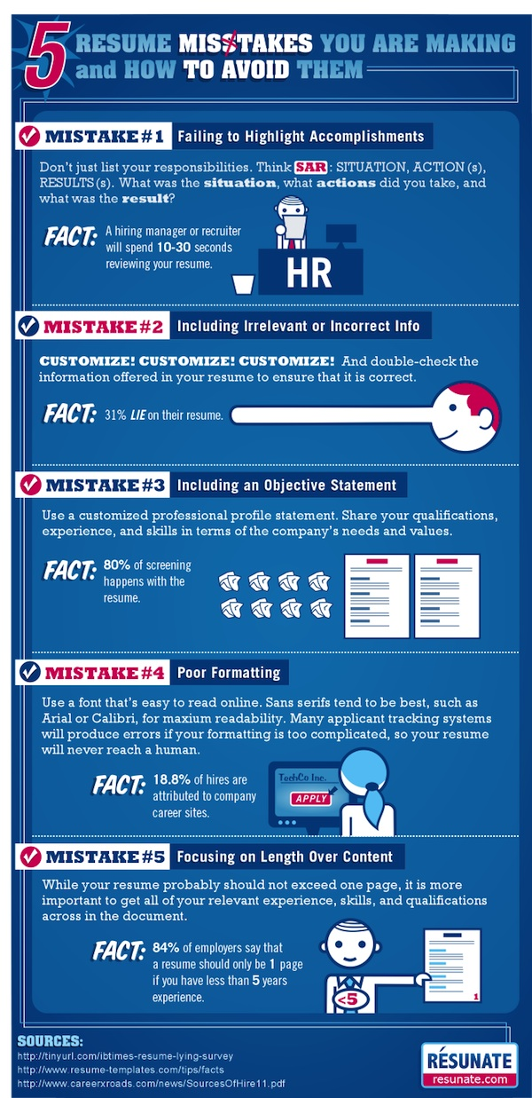 Errores que no debes cometer al hacer tu curriculum [Infografía] - errores-hacer-curriculo
