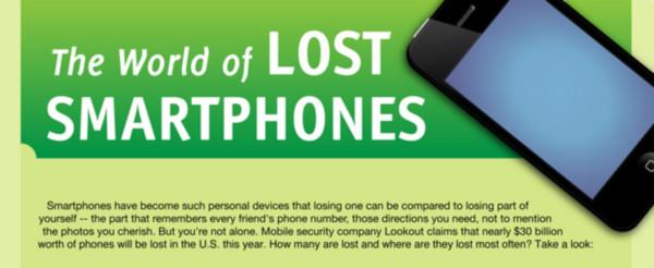 El mundo de los smartphones perdidos [Infografía] - smartphones-perdidos