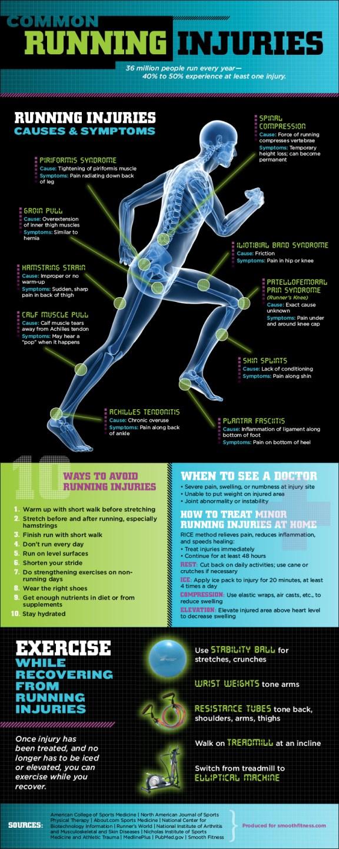 Las lesiones más comunes en los corredores [Infografía] - running-injuries