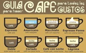 Guía para hacer los mejores cafés [Infografía]