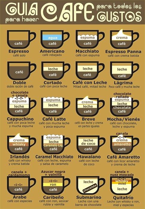 Guía para hacer los mejores cafés [Infografía] - hacer-tipos-de-cafe