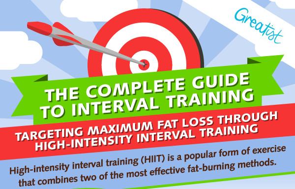 Guia completa para entrenamiento de intervalos de alta intensidad [Infografía] - entrenamiento-de-intervalos