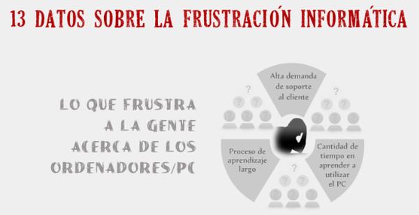 frustracion tecnologica 13 datos sobre la frustración tecnológica [Infografía]