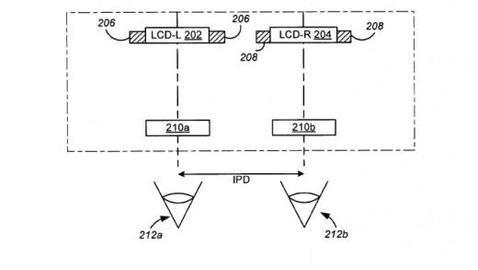 Apple patenta su propia versión de gafas de proyección - patente-apple