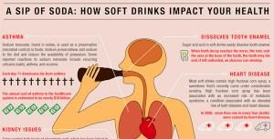 El impacto de los refrescos embotellados en tu organismo
