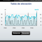 runtastic, genial aplicación para corredores [Reseña] - IMG_0157