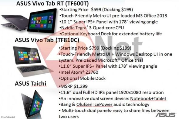 Se filtra documento con posible precio de las tablets con Windows 8 de Asus - asus-tablets-precios-590x394