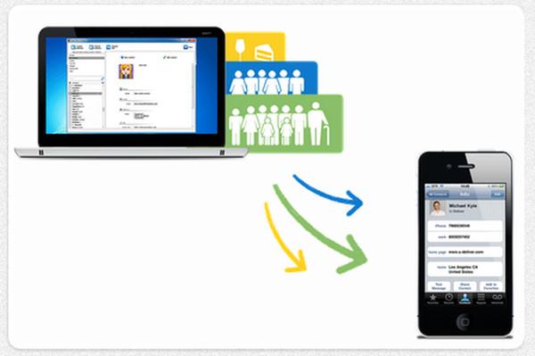 CopyTrans Contactos - solución completa para los contactos del iPhone - contactos-iphone
