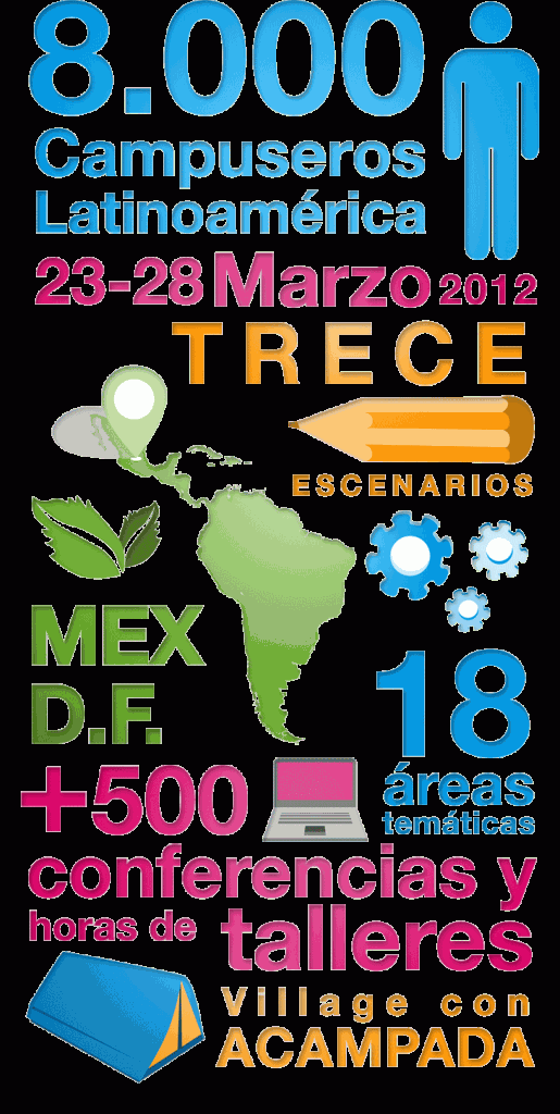 Campus Party México llega en marzo de 2013 #CPMX4 - infografia-515x1024