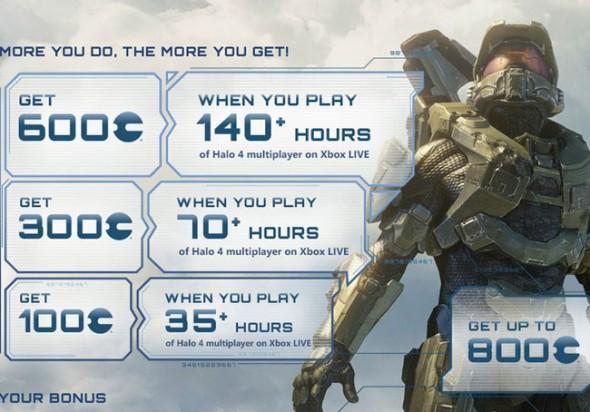 Microsoft te abona Microsoft Points por jugar Halo 4 - Halo4Rewards-590x412