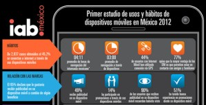 Usos y Hábitos de Dispositivos Móviles en México 2012 [Infografía]