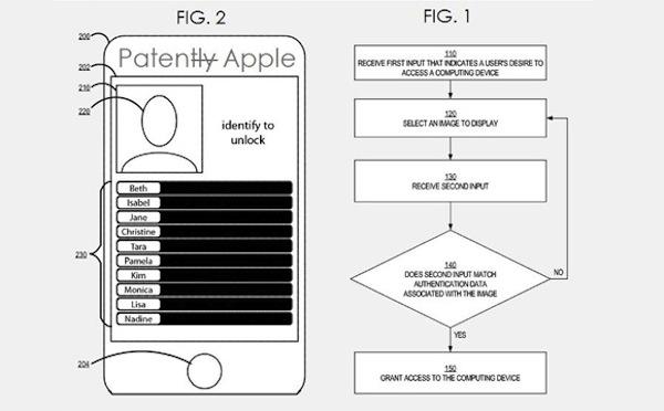 Apple patenta nuevo método para desbloquear el celular con base a los contactos - Patente-Apple-Desbloquear-iPhone