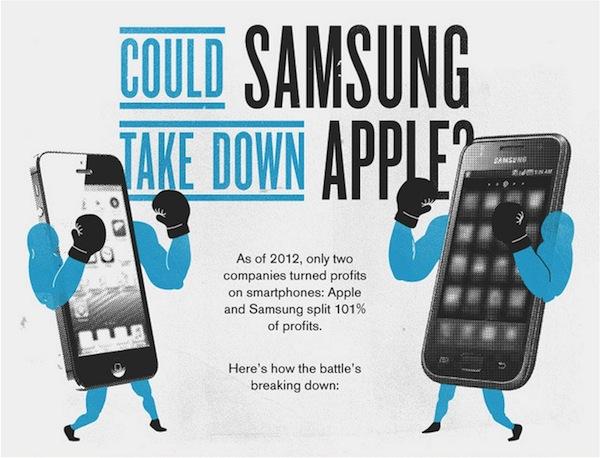 ¿Puede Samsung vencer a Apple? - apple-vs-samsung