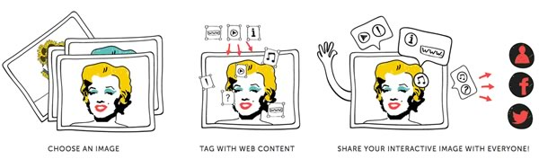 Crea imágenes interactivas con ThingLink - crear-imagenes-thinglink