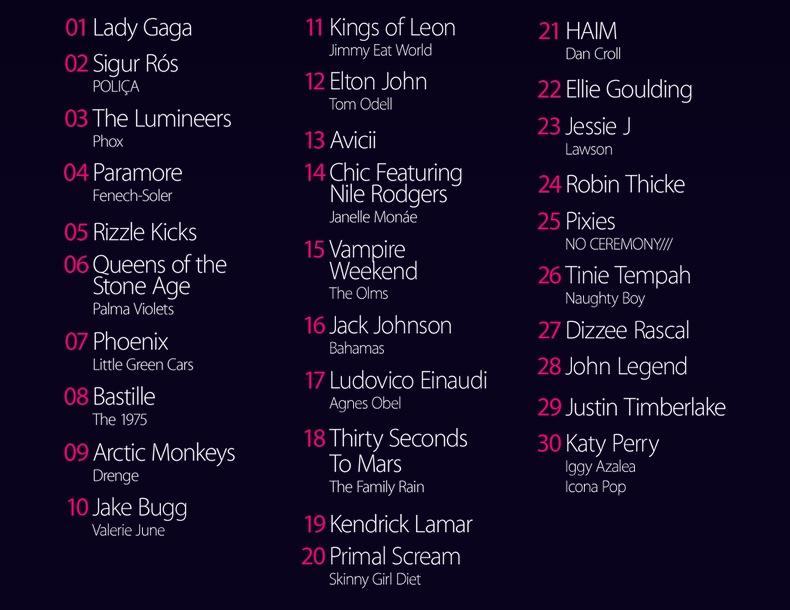 iTunes Festival 2013 en vivo desde Londres - iTunes-Festival-2013