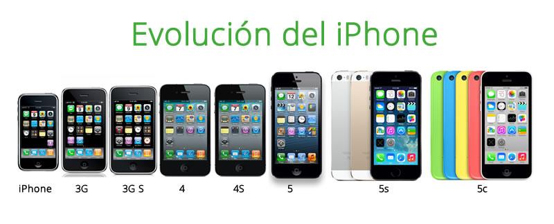 Todos los modelos del iPhone a la fecha presentados en una infografía - todos-modelos-iphone
