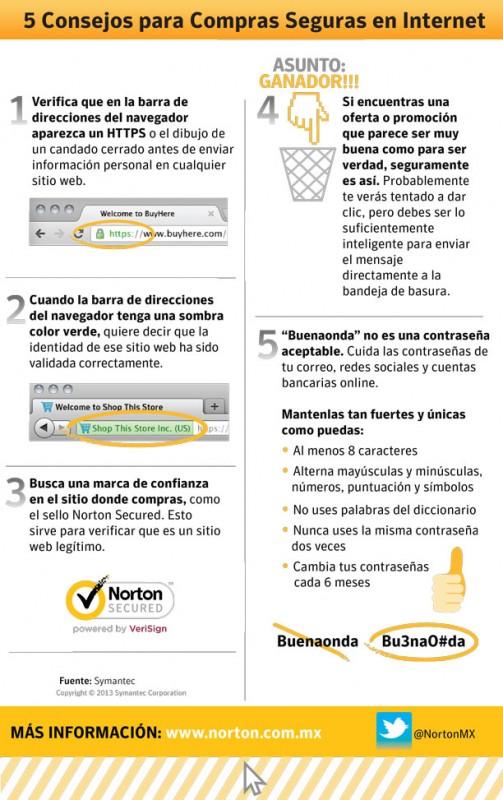 Cómo protegerse del cibercrimen durante el Buen Fin - Norton-by-Symantec-5-Consejos-Compras-Seguras-BuenFin-503x800