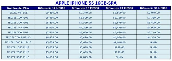 image Precios del iPhone 5S y 5C con Telcel