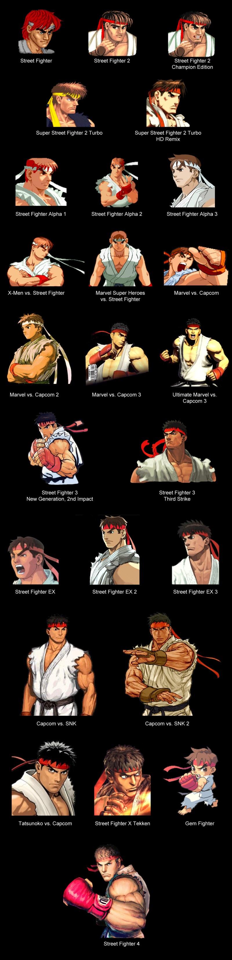 La evolución de RYU (Street Fighter) en una imagen - ryu22