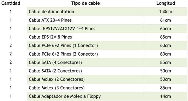 Seasonic Platinum SS-860XP2 Active PFC F3 (Platinum-860) [Reseña] - tabla-31