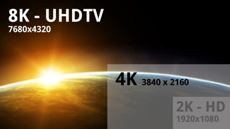 Mientras tanto en Japón ya se encuentran probando transmisiones de TV en 8K