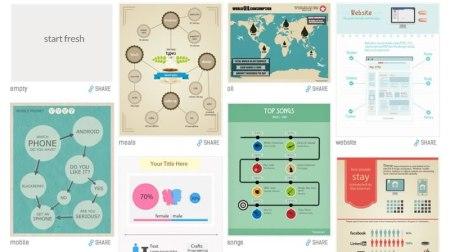 Crea infografías online fácilmente con Easel