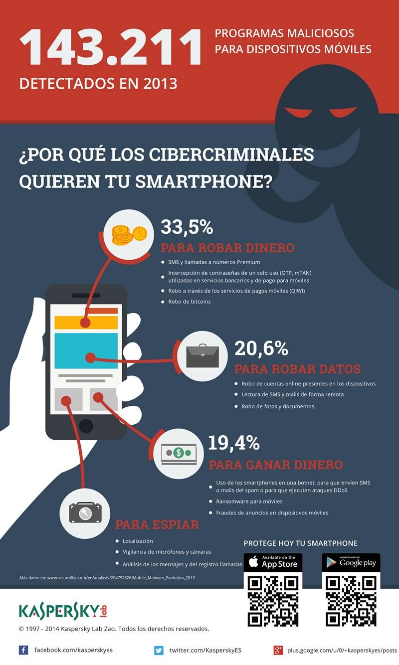 ¿Para que quieren los cibercriminales tu smartphone? Aquí te decimos - cibercriminales-smartphone