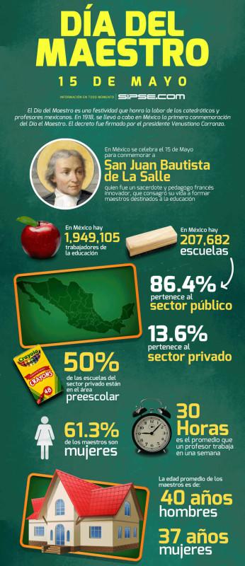Día del maestro en México, Doodle de Google y unas infografías para conocer más de este día - dia-del-maestro-mexico-numeros-346x800