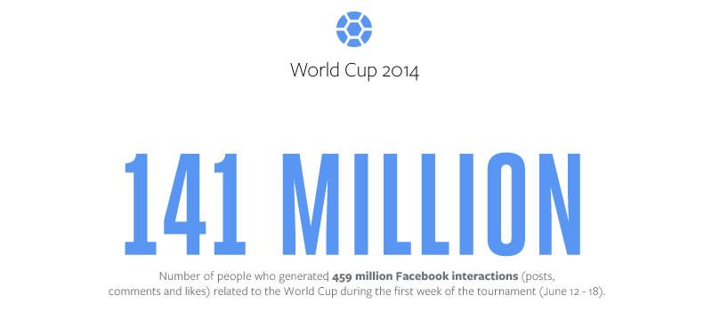 La interacción sobre Mundial 2014 en Facebook ha roto récords - el-mundial-2014-en-facebook