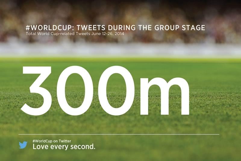 Los números de Twitter en el Mundial 2014 hasta ahora - numeros-twitter-mundial-2014