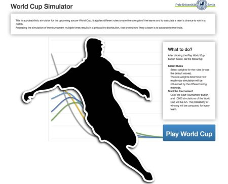 Simulador del mundial Brasil 2014 ¿Cómo le irá a la selección?