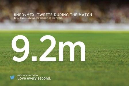 México vs Holanda y lo que pasó en Facebook y Twitter