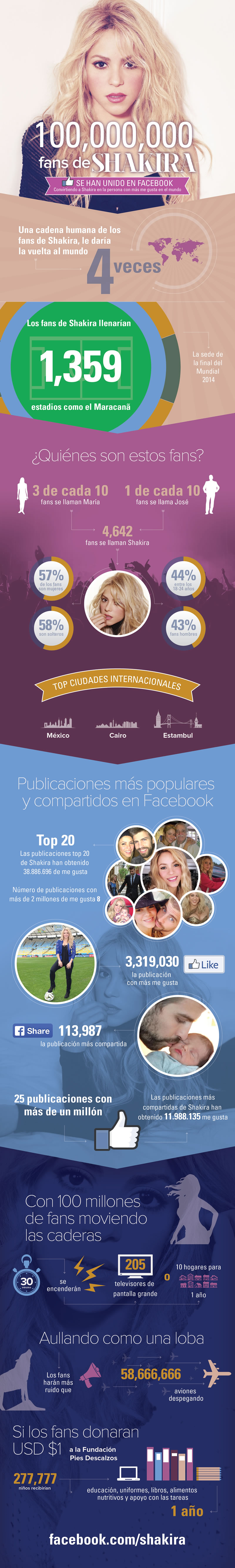 Shakira, se convirtió en la celebridad con más likes en Facebook - infografia-shakira-100-millones-de-likes